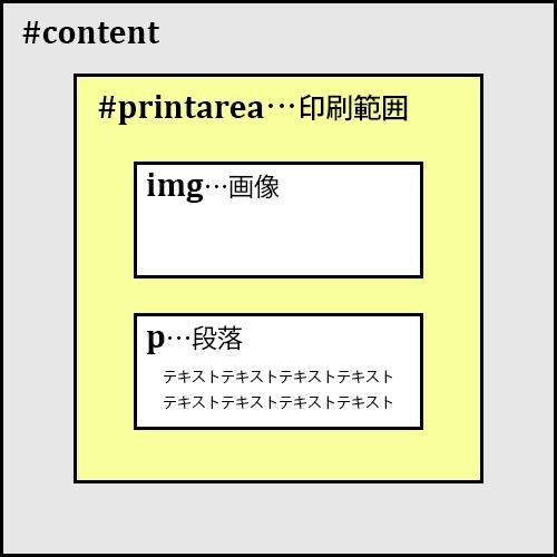 printareabox