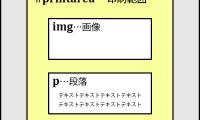 印刷画面不要!指定範囲のみ印刷できるjQueryプラグイン「jPrintArea.js」
